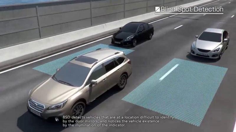 Hệ thống an toàn trên xe Subaru Forester 2.0i-S EyeSight 2020