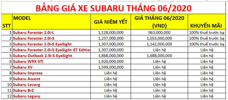 Bảng giá xe Subaru tháng 06/2020: Cập nhập mới nhất