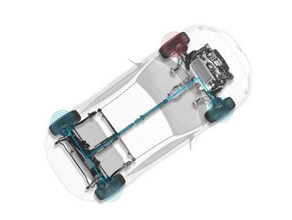 Hệ thống S-AWD của xe ô tô Subaru